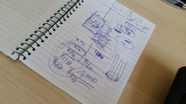 Notes from Gary's explanation of his zero tax scheme.